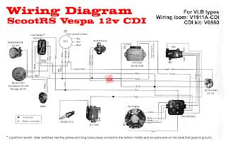 Basic Vespa 12v Wire Diagram wiring data