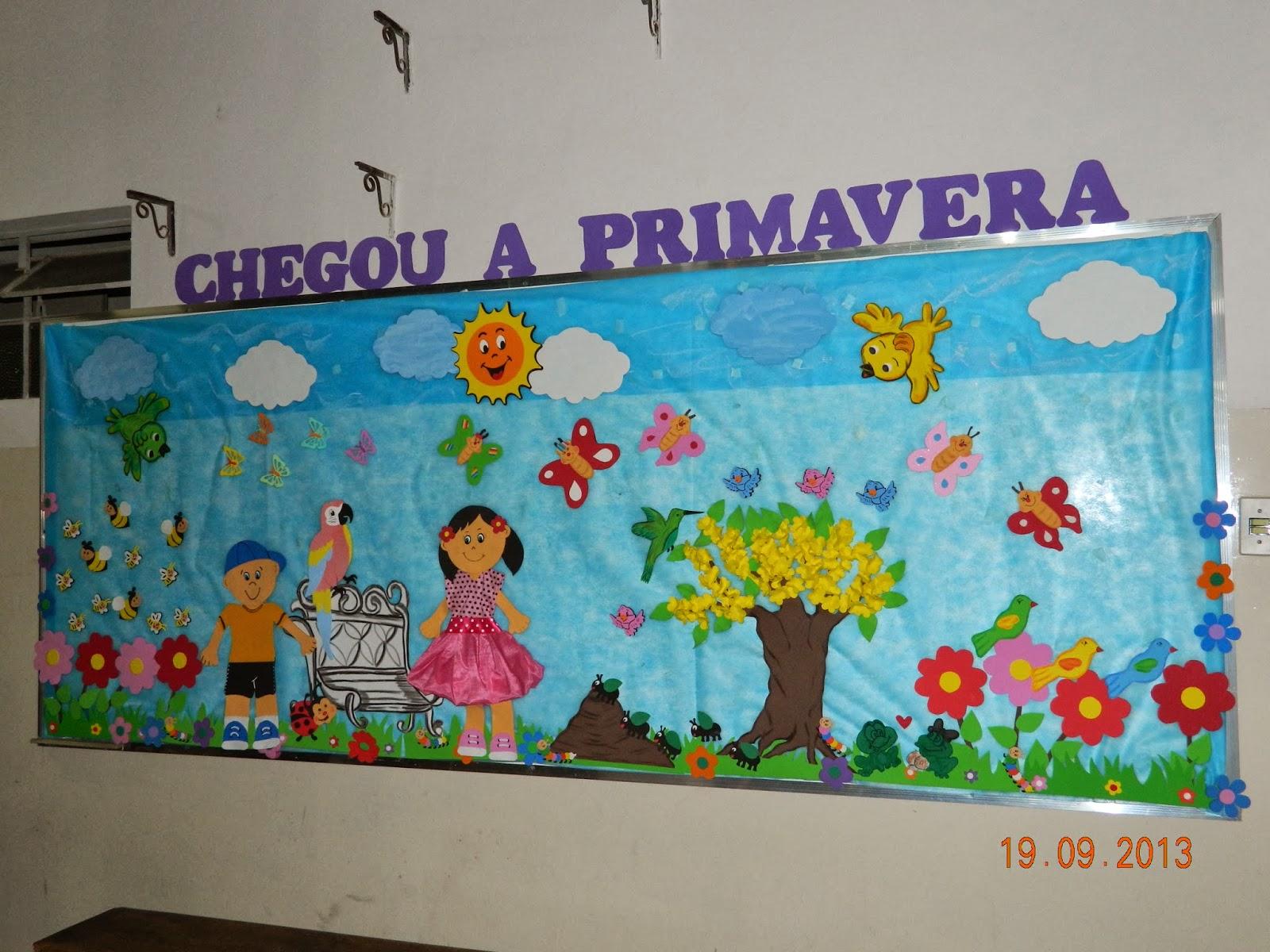 Educa o infantil o futuro est em nossas m os ideia for Mural sobre o meio ambiente