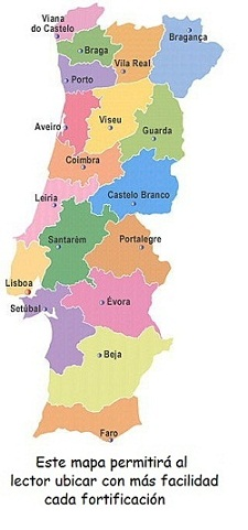 Distritos de Portugal