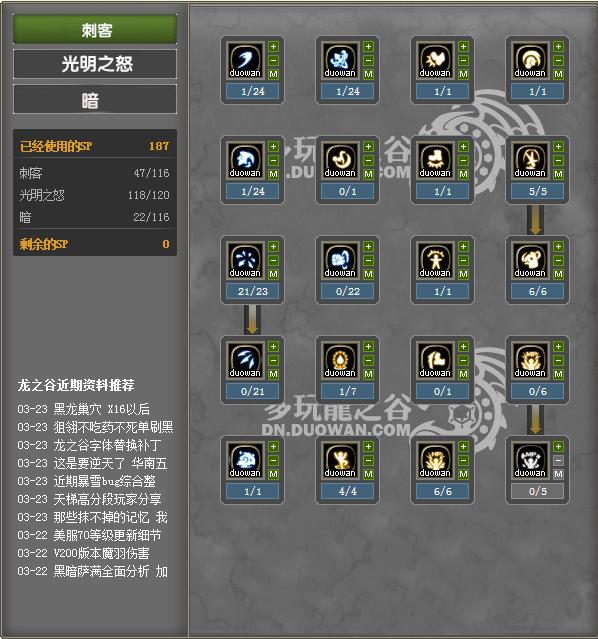 Best Abyss Walker Skill Build