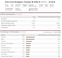 Columbia Seligman Communications & Information Fund