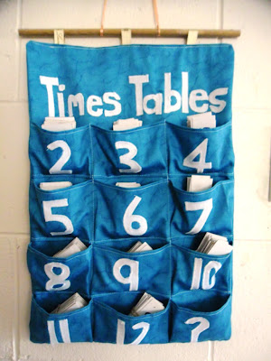 Times Tables Memory Game Pockets