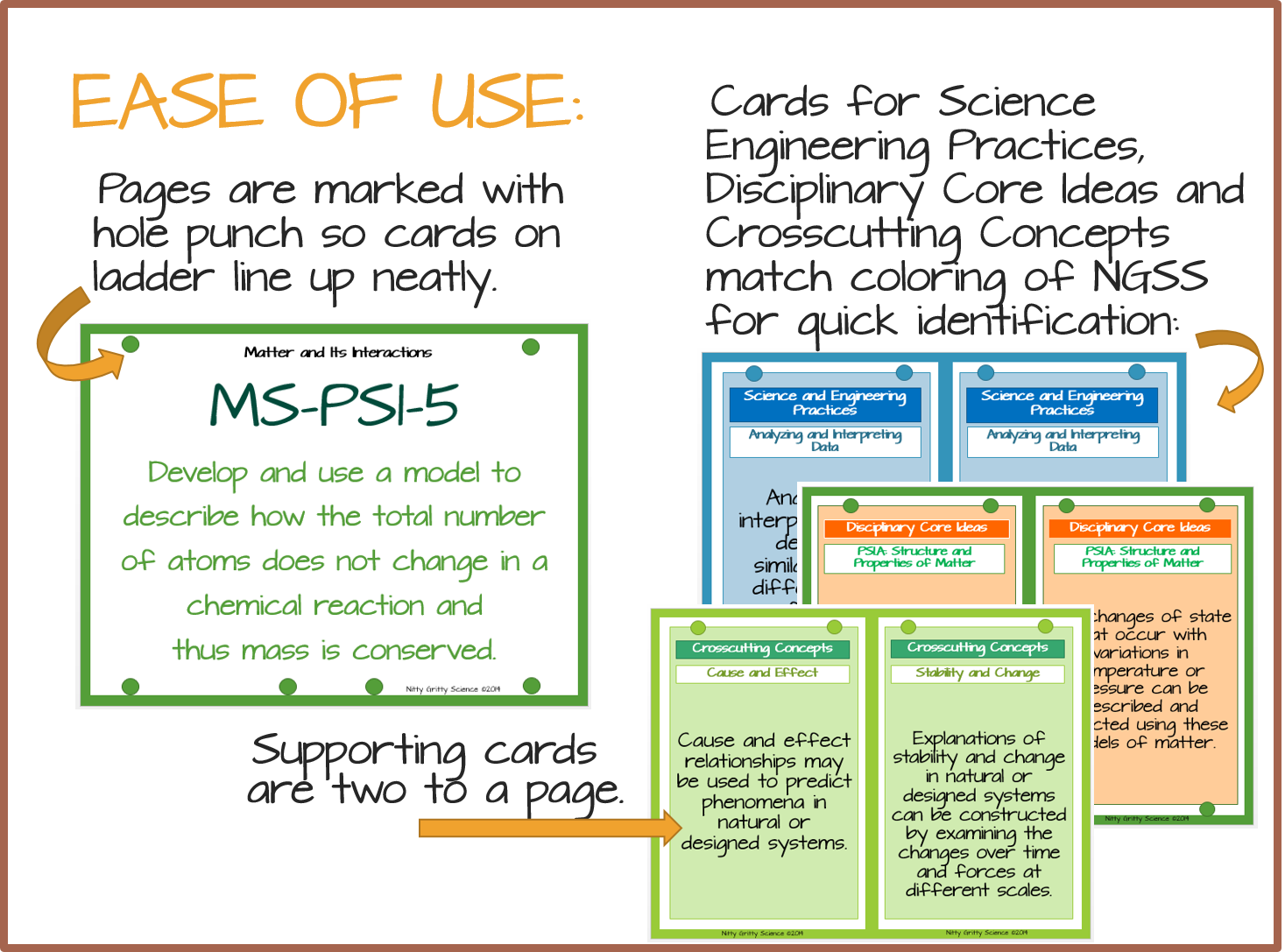 Nitty Gritty Science: NGSS Made Simple (and Manageable!)