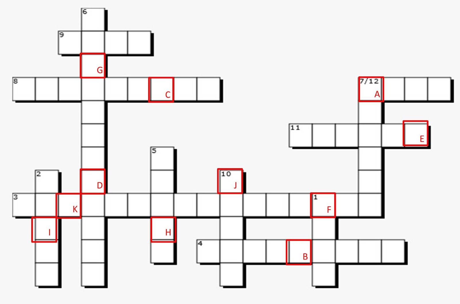 Gemütlich Kreuzworträtsel Vorlage Bilder - Beispiel Business ...