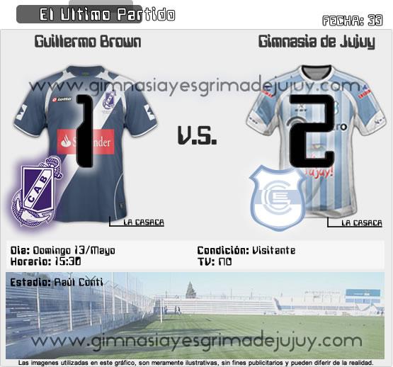 Gimnasia de Jujuy vs Brown de Madryn B Nacional