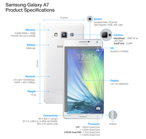 Samsung Galaxy A7 Now Official! Samsung's Thinnest Smartphone At 6.3mm