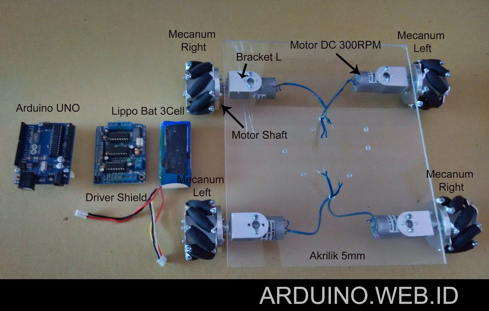 Belajar Arduino Dan Tutorial Arduino Maret 2015