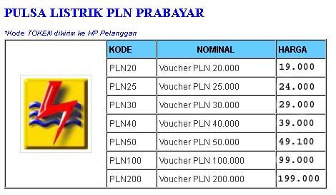 Image Result For Pulsa Murah Di Kebon Jeruk