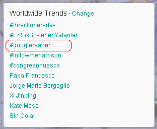 Google Reader trends on twitter