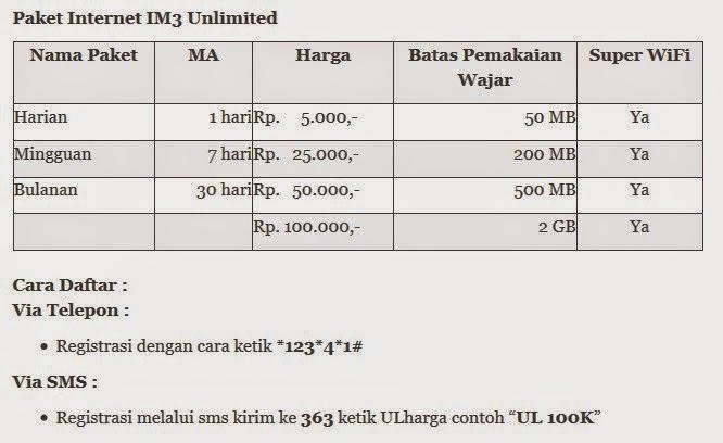Cara Daftar Paket Internet Unlimited IM3 Terbaru 2015