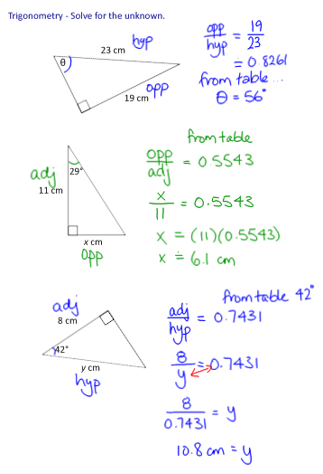 trigonometry essay question Trigonometry essaystrigonometry is based on the study of right-angled triangles this is a form of geometry that developed out of the study of the stars it is also.