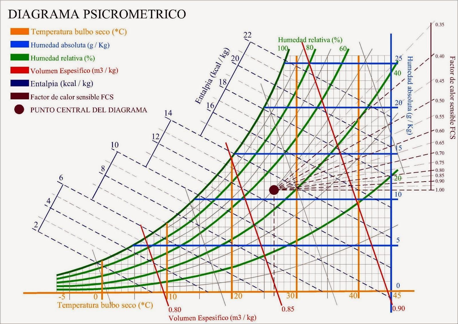 Modelo Entidad Relacion in addition Poster Of Hertzsprung Russell Diagram also El Tamano Si Importa in addition Acondicionamiento Termico En La 7286 in addition 5 Tipos De Graficos Para Medir El Social Media Roi Via Clickefectivo. on diagrama hr