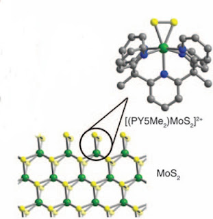 molybdenite complex and the PY5Me2 ligand