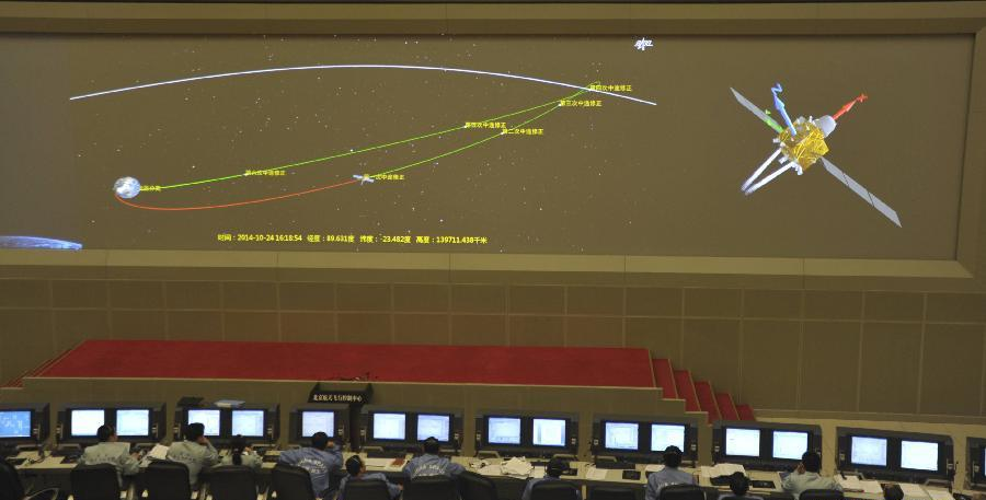 China's mission control center. Credit: Xinhua