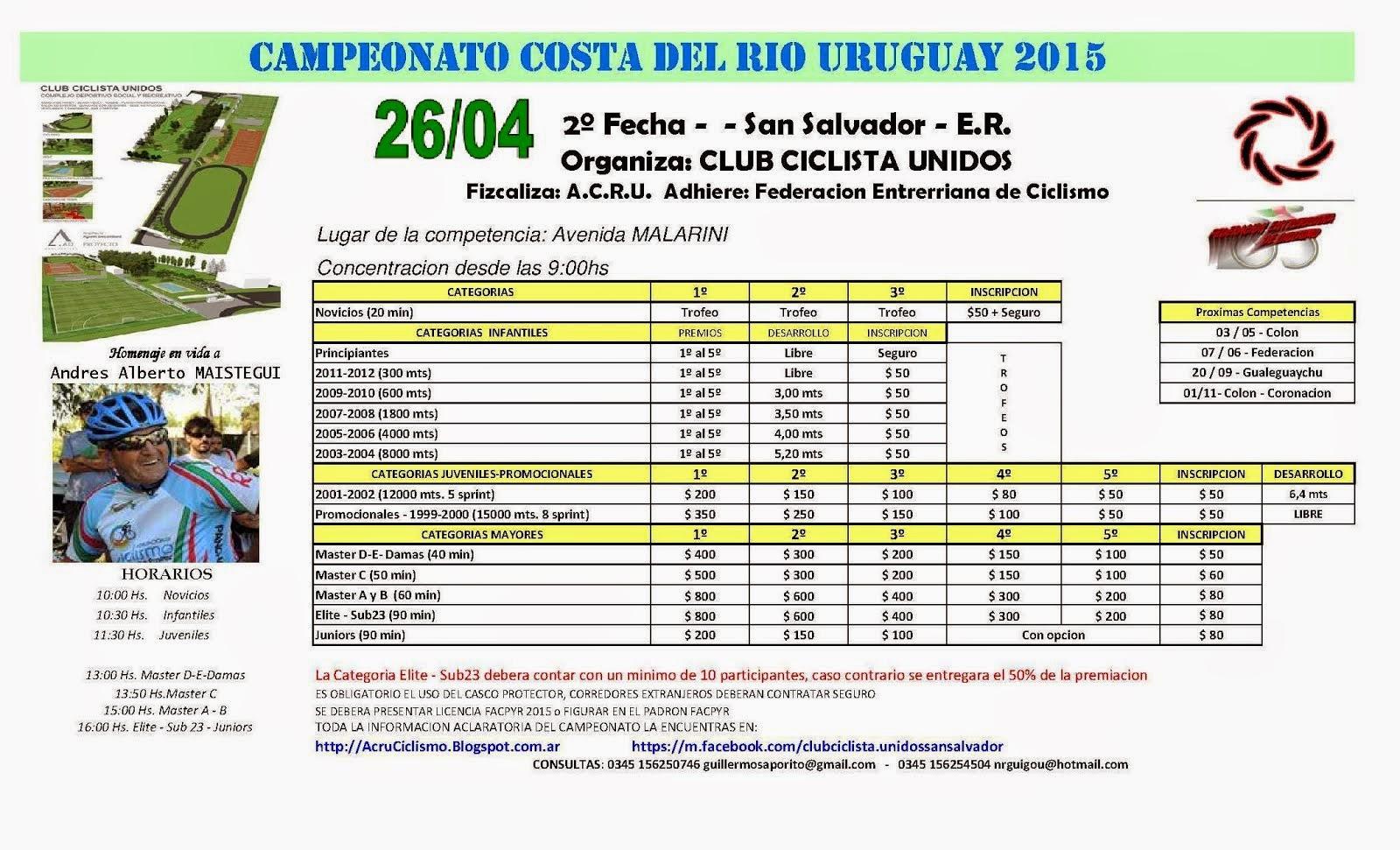 2ºFecha Costa 2015
