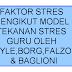 Faktor-Faktor Stress