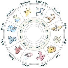 Ramalan Zodiak Terbaru Hari Ini 8 - 14 Januari 2013