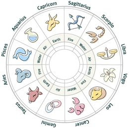Ramalan Zodiak 14 - 21 Mei 2013
