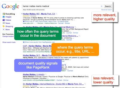Search rank