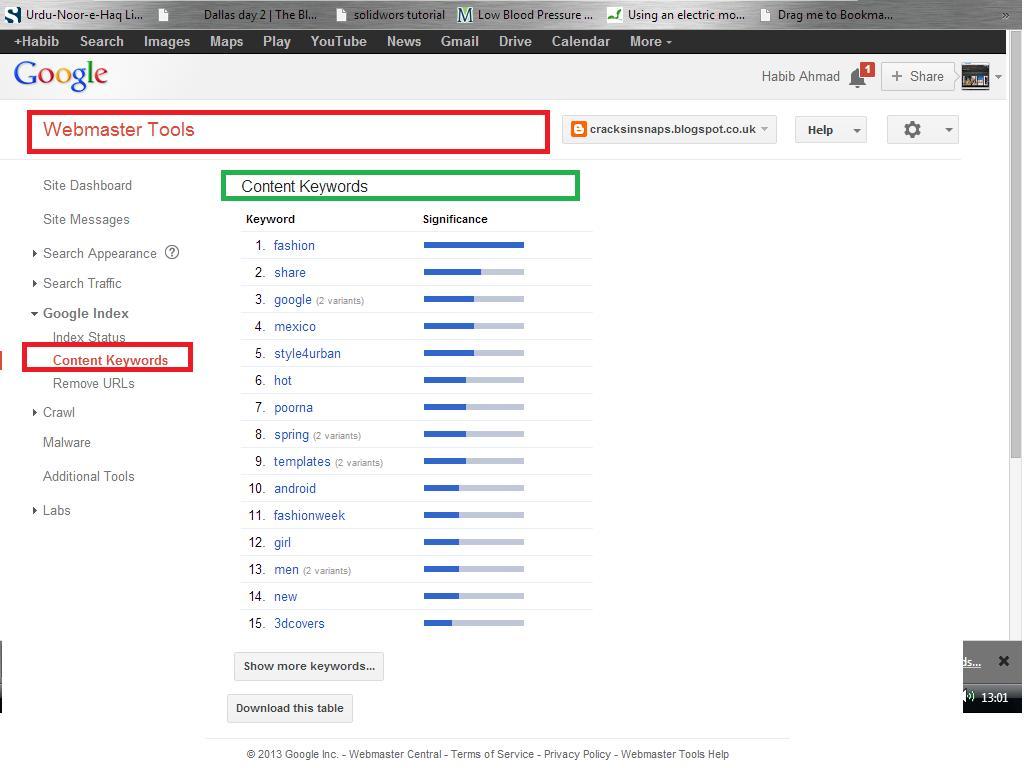 Google Content Keywords