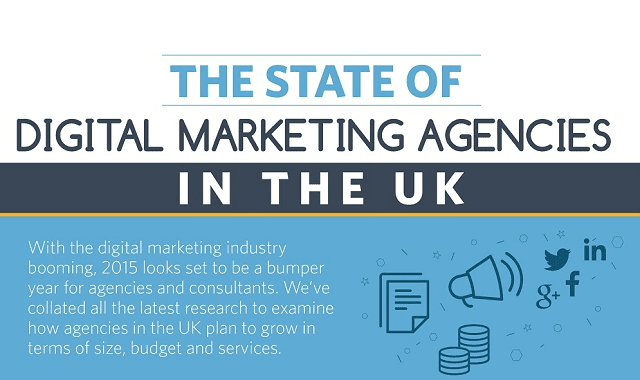 The State of Digital Marketing Agencies in the UK