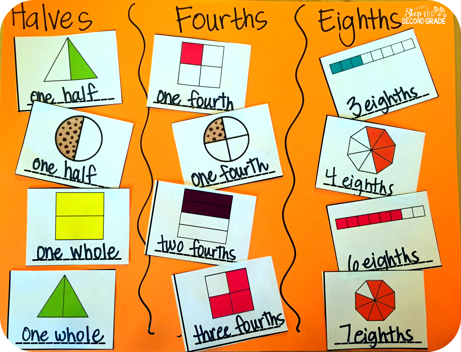 Math Worksheet Inspiring Fraction Videos Images best step into 2nd grade with mrs lemons new fraction ideas freebies they will also continue naming fractions and sorting them based on their parts for this sort we are going to order the