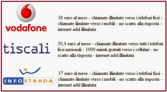 Confronto Vodafone Tiscali Infostrada tariffe voce e internet linea di casa