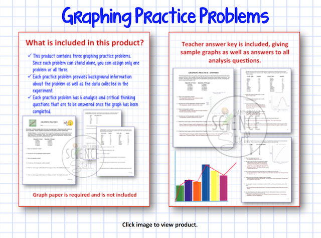 Amy Brown Science Graphing in the Science Classroom – Analyzing Data Worksheet