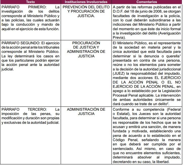 Aplicación del Marco Normativo en Seguridad Pública   Apuntes de ...