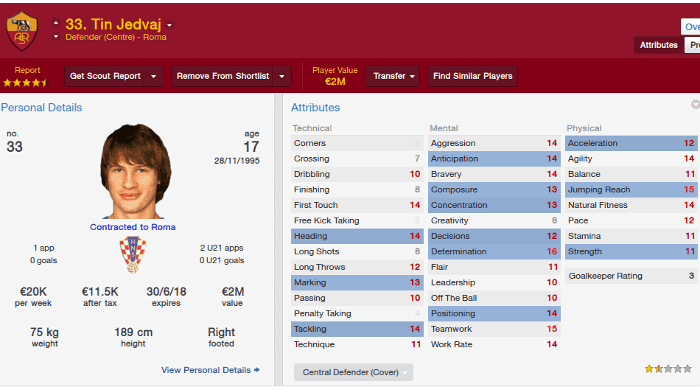FM14 Tin Jedvaj AS Roma
