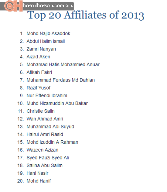 Top 20 Affiliates Ashadee 2013