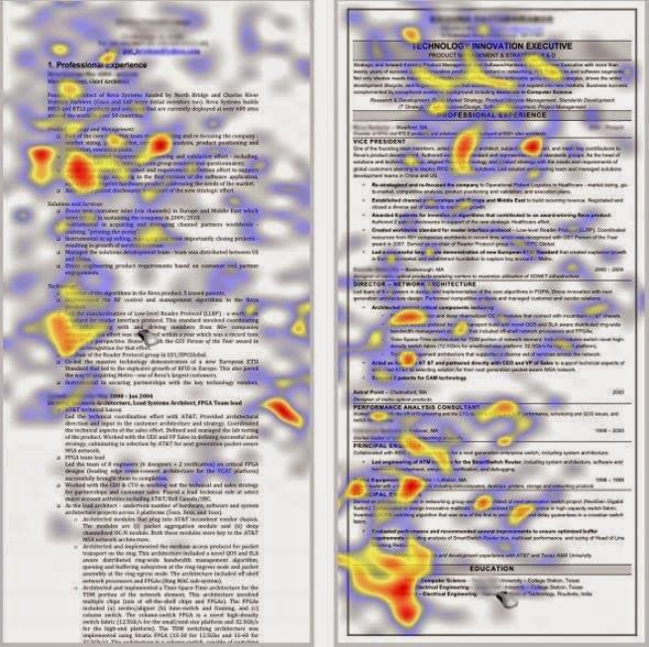 تحليل لحركة عين الشخص اللى بيشوف ال C.V