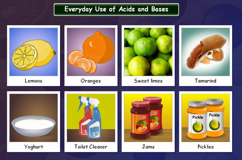 Mrs Remis Science Blog 8th Grade Chemistry Acids Bases 10