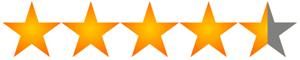 CMDante Miniature Review 4.5 Stars