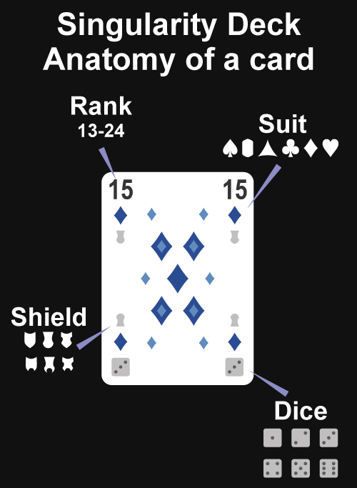 The Singularity Deck - Earth (Extended Ranks) Card Anatomy