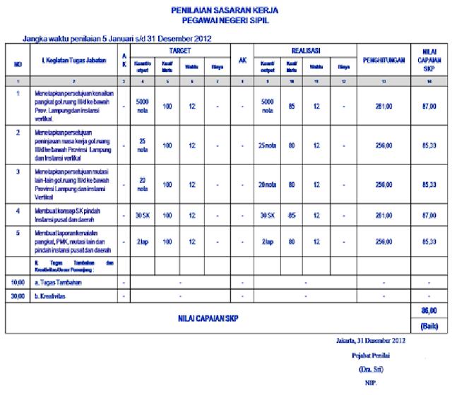 Download Rpp Silabus Prota Prosem Kkm Sk Kd Ktsp 2006 Sd Kelas 3 Download Materi Bk Software Bk