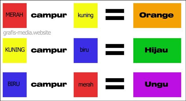 cara mencampur warna contoh campuran warna grafis media