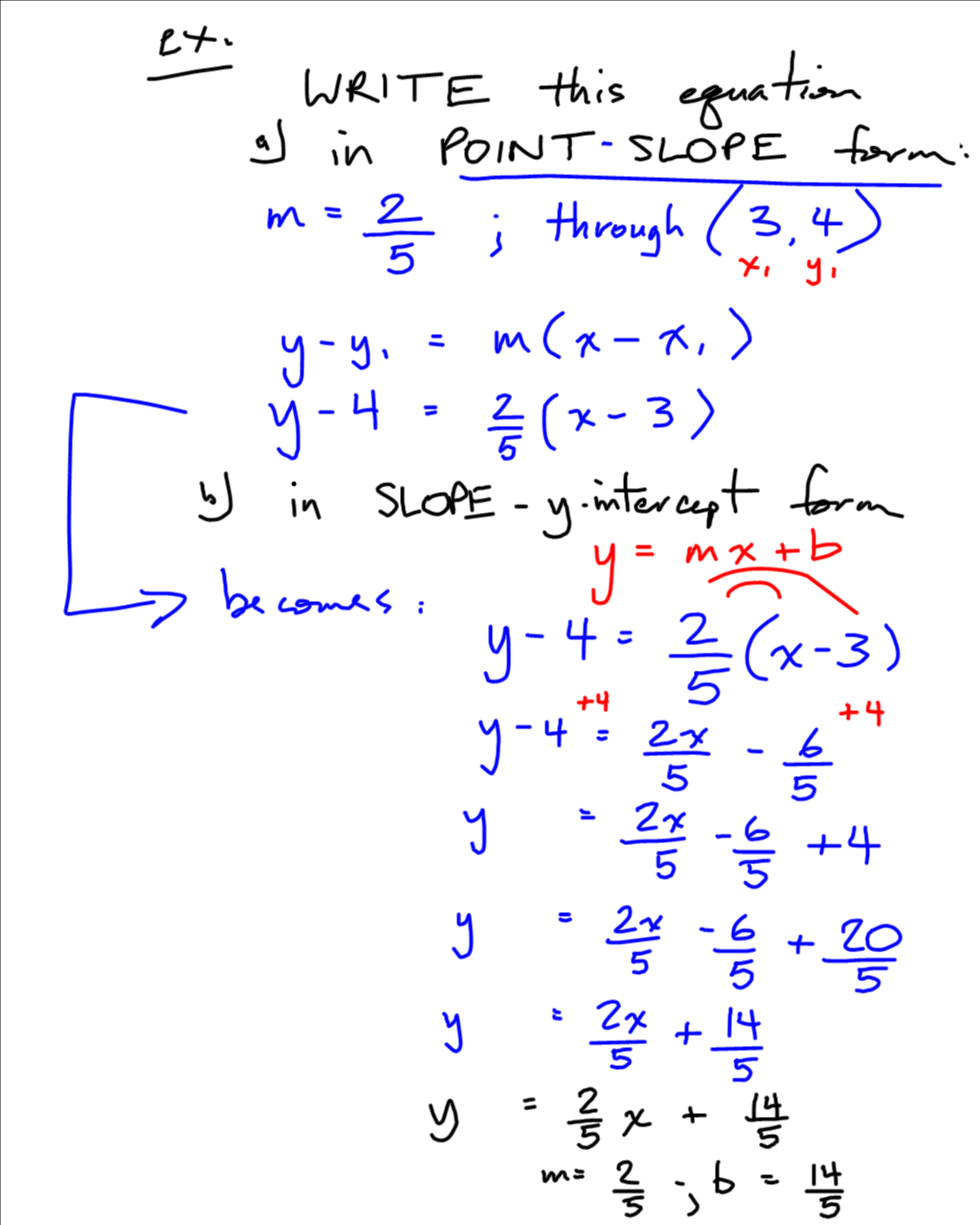 Grade 10 Applied PreCalculus Cheetah Point Slope form notes – Point Slope Formula Worksheet