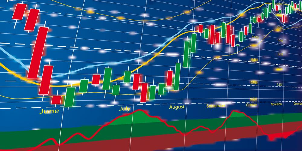 Bp forex trading