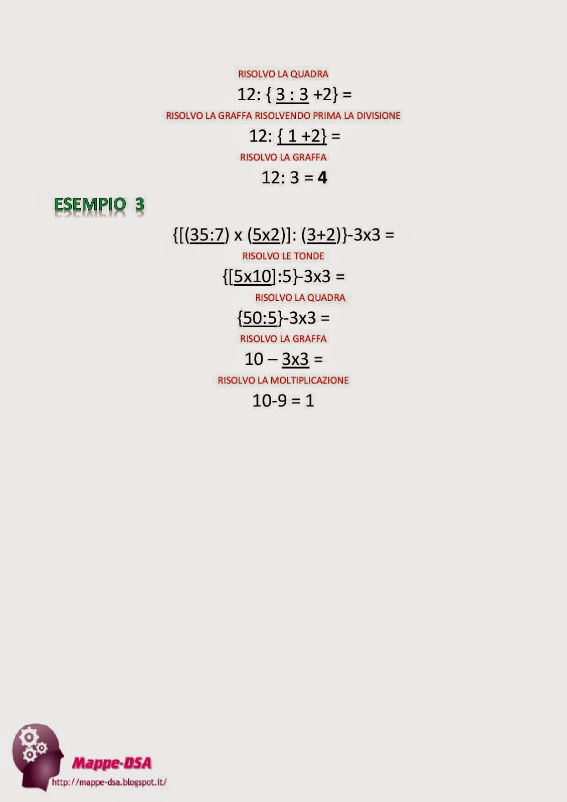 mappa schema dsa dislessia matematica elementari espressioni