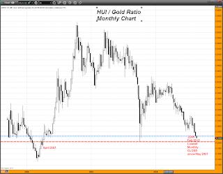 prix de l'or, de l'argent et des minières / suivi quotidien en clôture - Page 36 Chart20130304191839