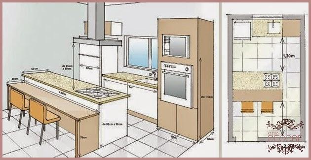 Della croce projetos ergonomia parte 1 ergonomia para for Dimensiones de cocinas pequenas