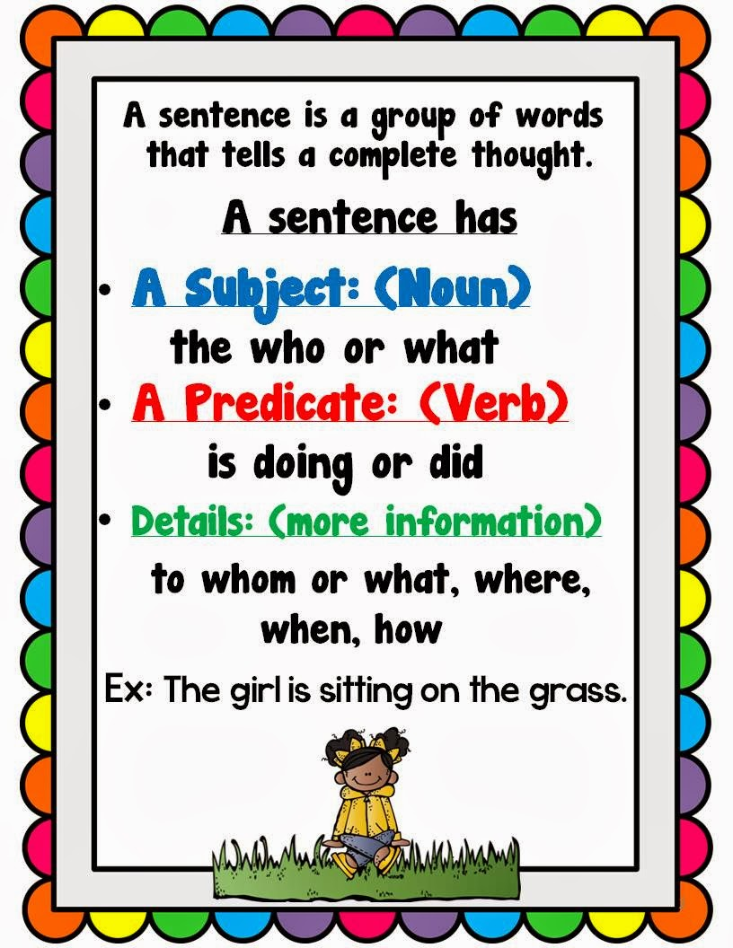LMN Tree: Using Sentence Frames to Help Students Get Started with ...
