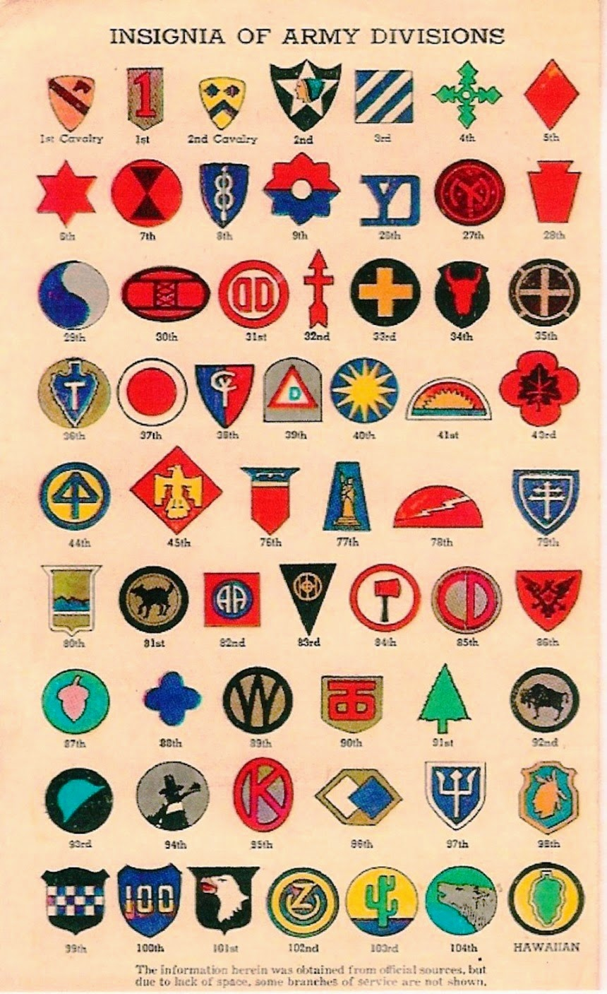 Taipei signal army ww1 allies divisions ranks insignias devices