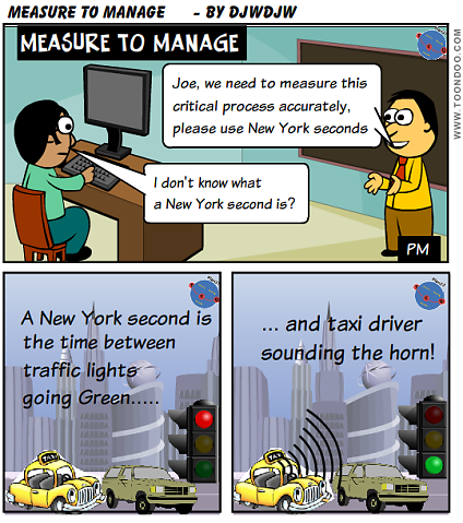 If You Cant Measure It, You Cant Manage It: Not True