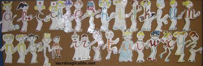 http://pabecedario.blogspot.com.es/2013/12/recursos-que-disponemos-abecedario.html