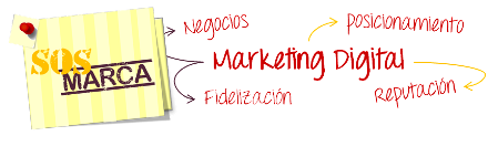 SOSmarca Marketing Digital Integral