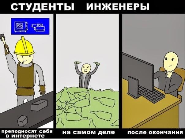 Студенты инженеры