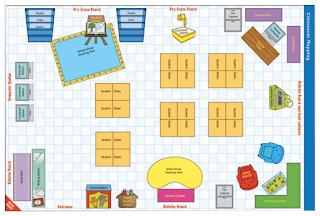 Classrooms Plans : Classroom Design