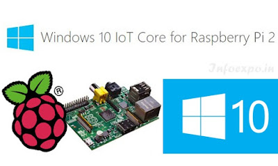 Download & Setup Windows 10 IoT Core, how to install Windows 10 on Raspberry Pi, latest windows operating system for Raspberry Pi, Raspberry Pi development on windows environment